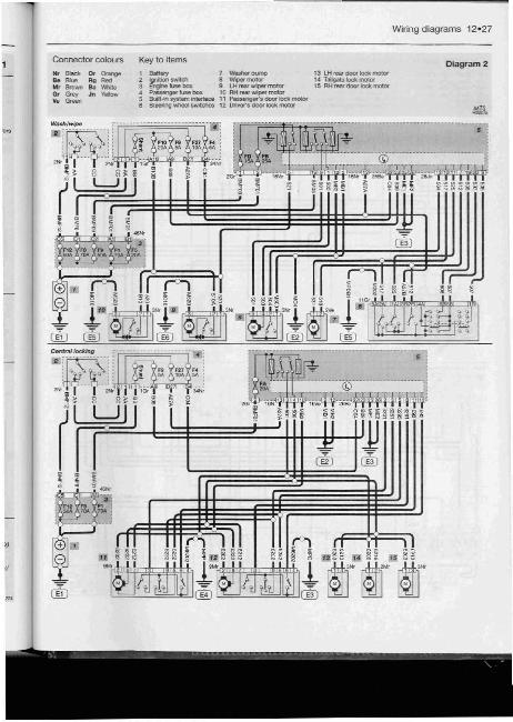 Электрические предохранители схема citroen berlingo.
