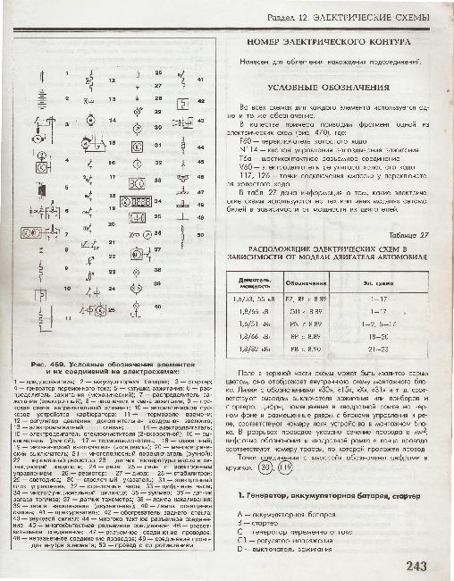 Схемы электрических соединений автомобилей VOLKSWAGEN GOLF II / JETTA II 1983-1992