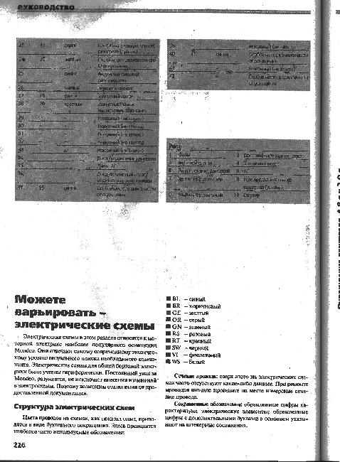 """"""",""""knigaproavto.ru"""