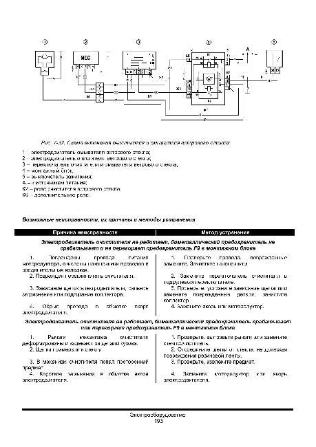 """Лада ВАЗ нива 2131 (Lada VAZ niva 2131) - лучшее для российских дорог. .  Автомобиль  """"lada 4x4 5 дв """" с пятью дверями..."""