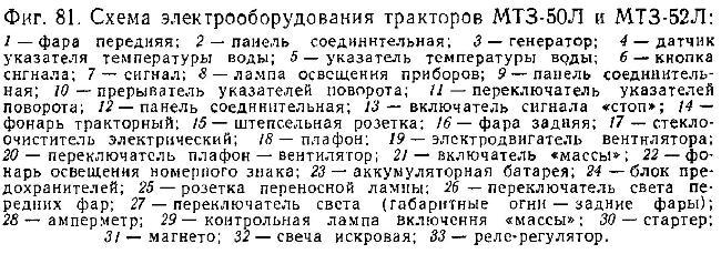 Схемы электрооборудования Беларусь МТЗ-50, МТЗ-50Л, МТЗ-52, МТЗ-52Л.