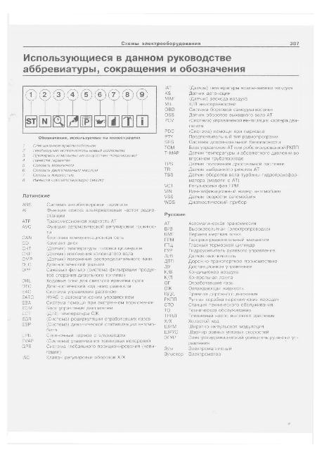 схемы FORD FOCUS C-MAX