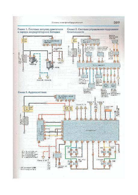 электрооборудования OPEL