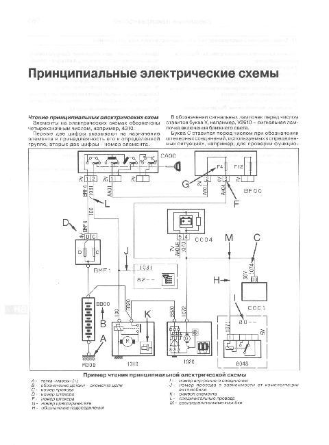Схемы электрооборудования CITROEN C5 / C5 BREAK 2000-2004