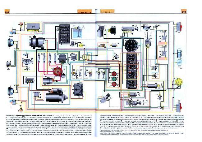 УАЗ Схема электрическая принципиальная УАЗ–31512 УАЗ СХЕМА ЭЛЕКТРИЧЕСКАЯ УАЗ–31512 Рис 1. Схема электрооборудования...