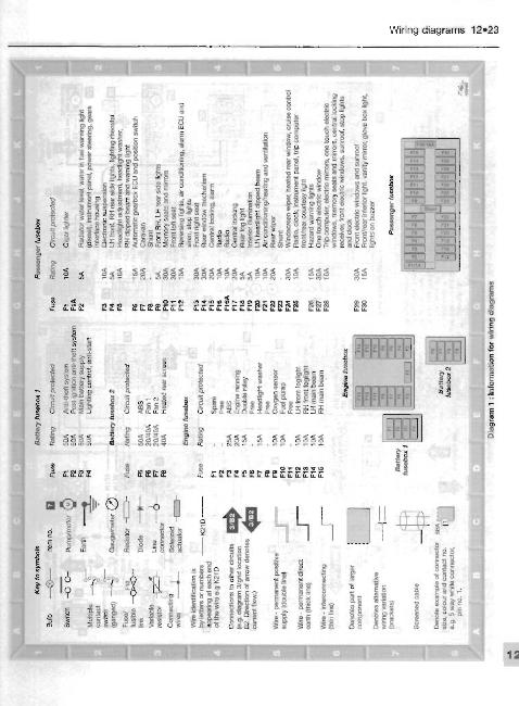 PEUGEOT 406 1996-1997