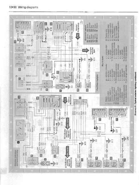 схема электрооборудования пежо