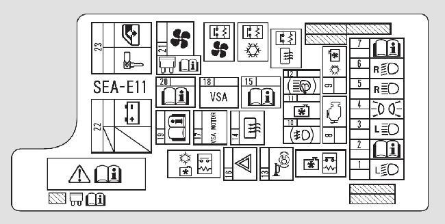 Схема предохранителей HONDA