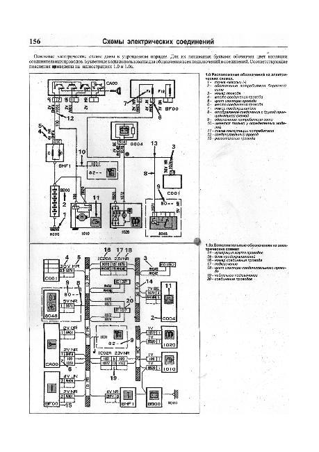 Электрические схемы Citroen