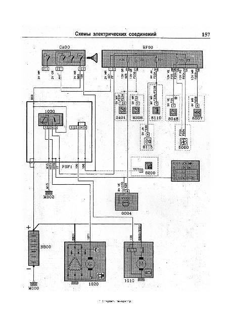 схемы Citroen Evasion