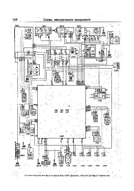 Электрические схемы peugeot