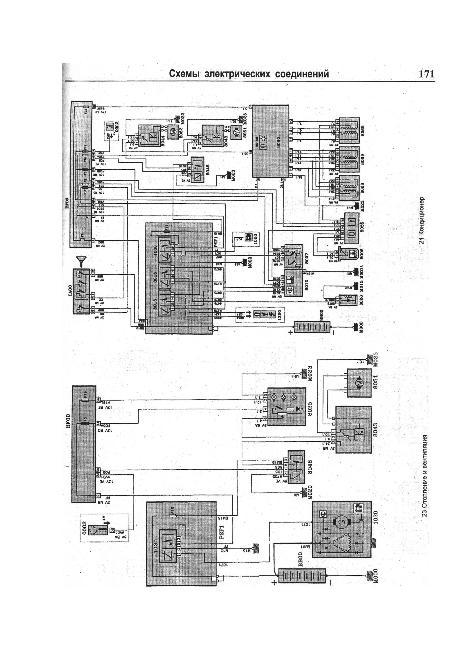 Схема предохранителей peugeot 806.