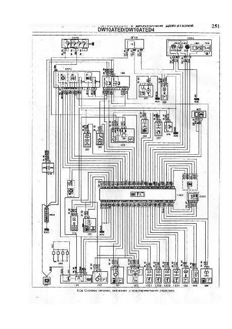 Scudo Электрические схемы