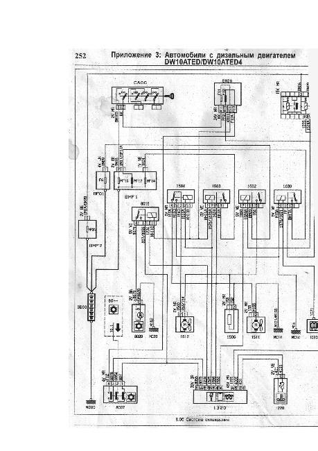 Электрические схемы Citroen Evasion / Jumpy, Peugeot 806 / Expert, Fiat Ulysse / Scudo, Lancia Zeta