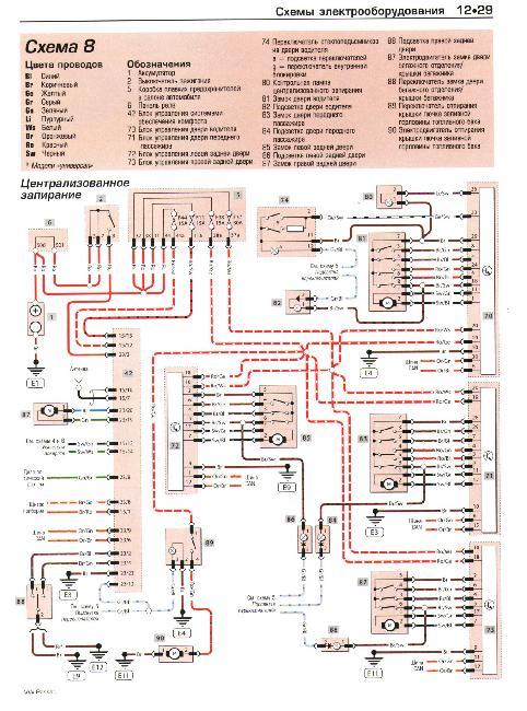 Схемы электрооборудования VOLKSWAGEN PASSAT 2000-2005 + Схема предохранителей