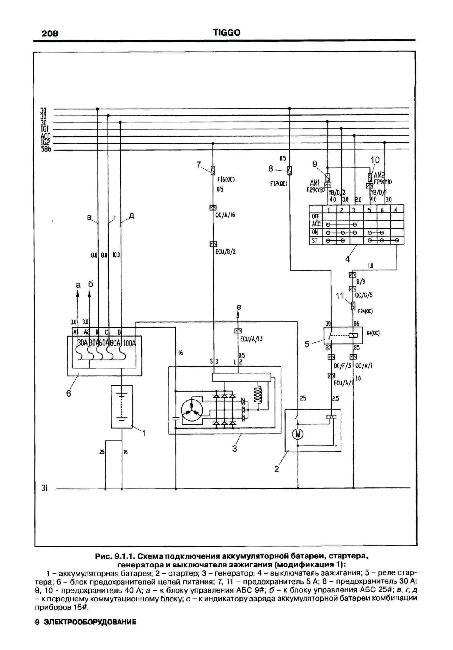 схема электрооборудования мксм