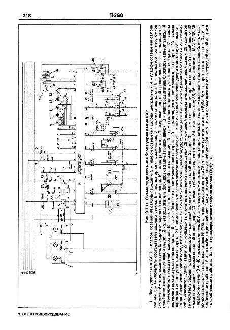 Электросхема комбинации приборов.