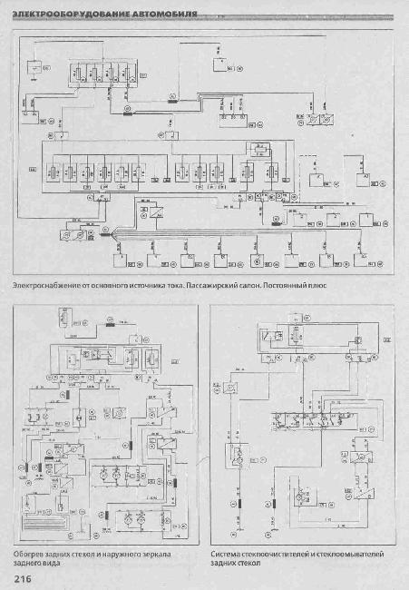 электросхема рено кенго 2