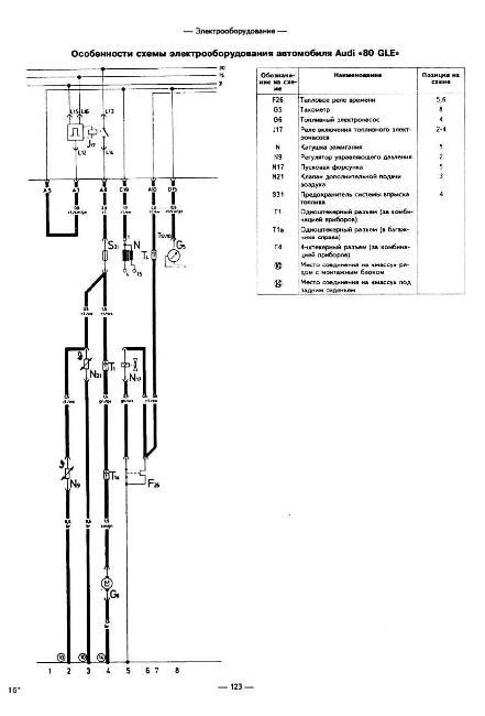 Скачать Схемы электрооборудования AUDI 80 1979-1986 г.в.