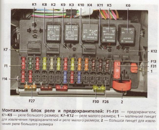 Схема предохранителей ВАЗ 1118