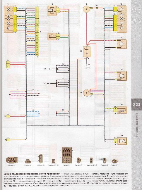 Электросхема для Лада Калина (11183) .  Схема соединений электропакета...