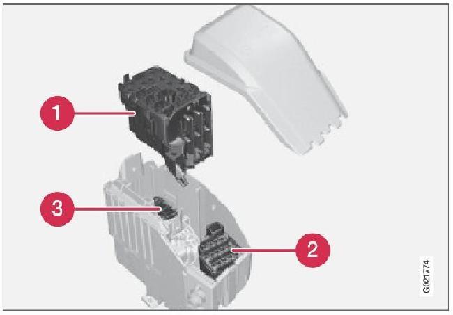 Схема предохранителей Volvo S80.
