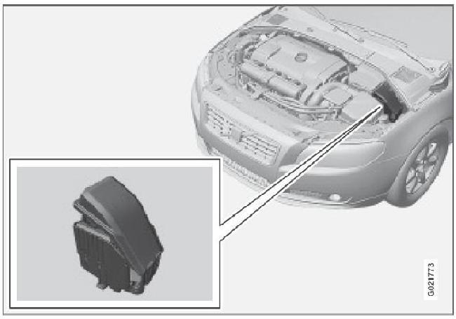 Схема предохранителей Volvo