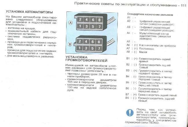 Распиновка разъема автомагнитолы PEUGEOT PARTNER