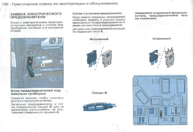 Схема предохранителей PEUGEOT