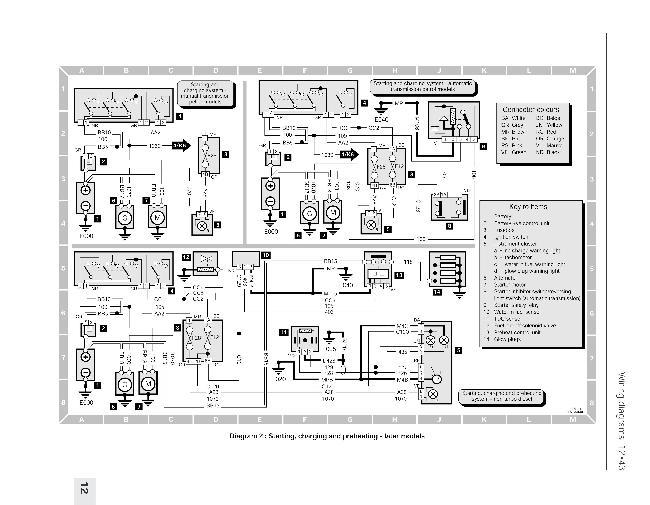 Электрические схемы автомобиля peugeot 405.