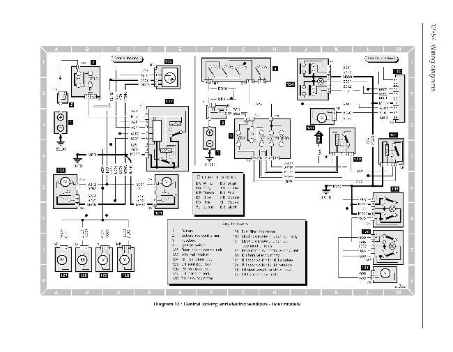 Схемы электрооборудования PEUGEOT 405 1988-1996