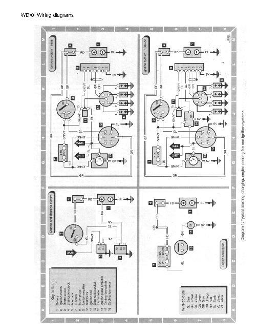 Электрические схемы SAAB 9000
