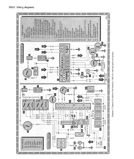 схемы SAAB 9000 с 1985-