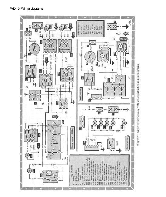 схемы SAAB 9000 с