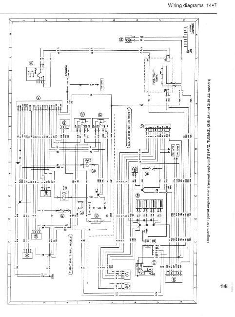 Схемы электрооборудования Peugeot 309 1986 - 1993