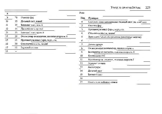 Кликните на картинку, чтобы увидеть полноразмерную версию.  Скачать Схема предохранителей автомобиля Saab 9-5.