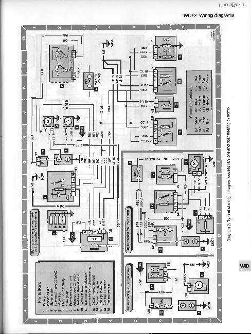 Электросхемы пежо 306