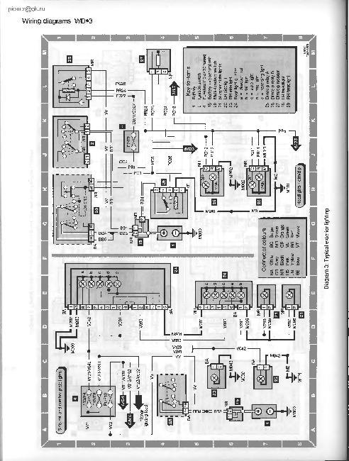 Схемы электрооборудования Peugeot 306 с 1993-1995