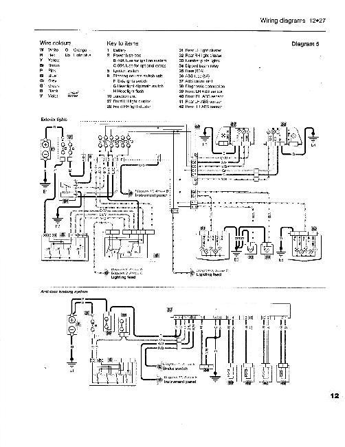 Электрические схемы Fiat