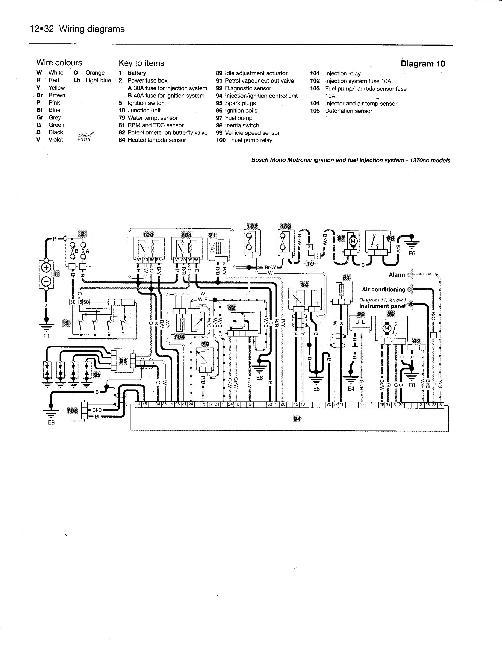 Электрические схемы Fiat Bravo