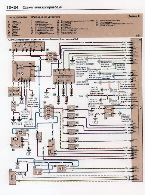 Учебник по устройству автомобиля (Устройство автомобиля)