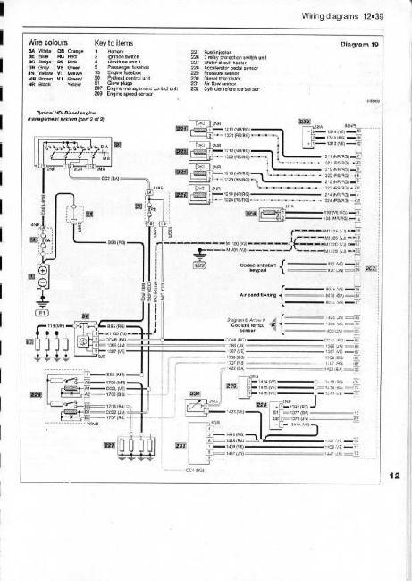 Схемы электрооборудования Citroen Xsara 1997-2000