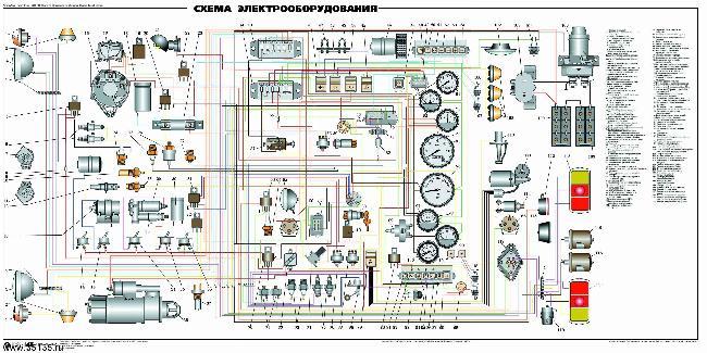 Цветная схема электрооборудования автомобиля Урал 432