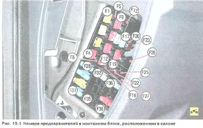 Скачать Схема предохранителей автомобиля Renault Logan с 2004г., с двигателем 1,4 л. и 1,6 л. Кликните на картинку...
