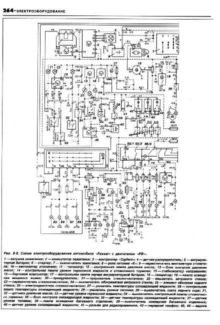 Электрические схемы VOLKSWAGEN