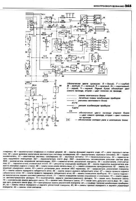 схемы VOLKSWAGEN PASSAT B3