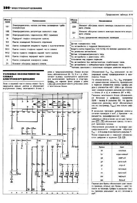 1 Электрические схемы