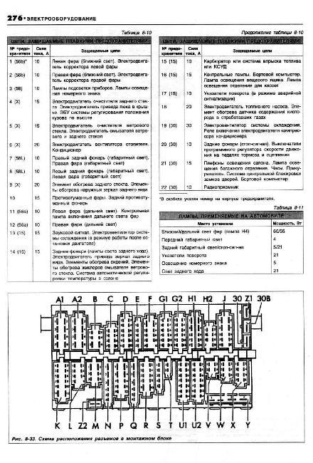 PASSAT B3 1988-1996