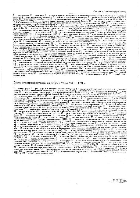 VOLVO 940 / 960 - 1,9,