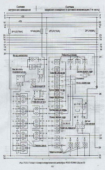 Схемы электрооборудования ПАЗ 32053
